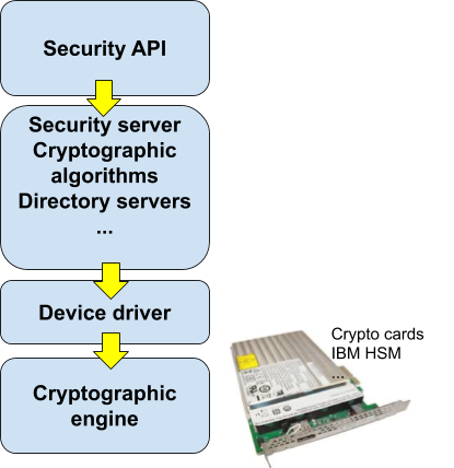 IBM-CCA-infographic