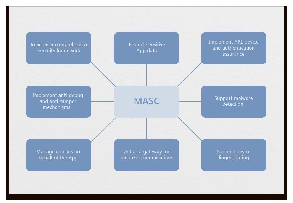MASC-Hard-Print