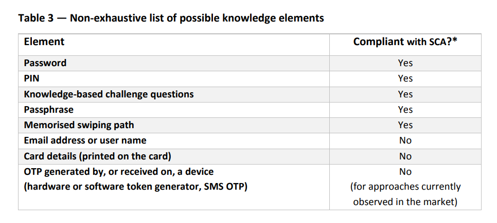Non-exhaustive list of possible knowledge elements